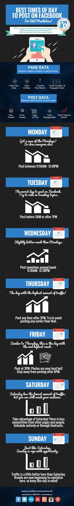 Educational infographic & Data Educational : Educational : Social Media Infographic: The Best Times of Day to P. Affiliate Marketing, Facebook Marketing, Business Marketing, Internet Marketing, Online Marketing, Social Media Marketing, Digital Marketing, Business Tips, Marketing Guru