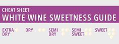 CHEAT SHEET: White Wine Sweetness Guide