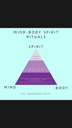 Mind Body Spirit, Mind Body Soul, Meditation Practices, Spiritual Practices, Ritual Spirit, Spiritual Awakening Quotes, Shape Names, Hippie Man, Soul Healing