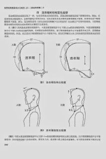Chinese method of pattern making .a capuche (hood) Hood Pattern Sewing, Pattern Drafting, Sewing Patterns, Skirt Patterns, Coat Patterns, Blouse Patterns, Techniques Couture, Sewing Techniques, Pattern Cutting