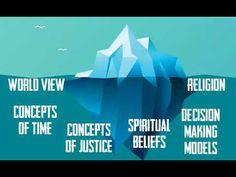 Iceberg Model of Culture
