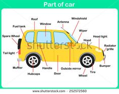 105 Best Car Images In 2019 English Classroom English English