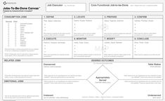 Canvas Collection II – A list of visual templates – Andi Roberts Visual Thinking, Design Thinking, Value Proposition Canvas, Marketing Strategy Template, Marketing Plan, Content Marketing, Media Marketing, Digital Marketing, Job Analysis