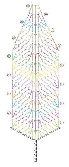 Plumas reversibles tejidas a crochet - Tejiendo Perú Mandalas-Tapisserie Pretty Feather Free Crochet Patterns Marque-pages Au Crochet, Mandala Au Crochet, Crochet Leaves, Crochet Motifs, Crochet Diagram, Crochet Chart, Crochet Doilies, Crochet Flowers, Crochet Stitches