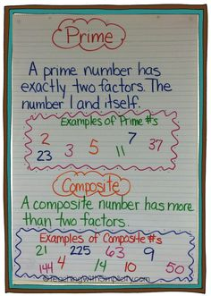 Math Anchor Charts- PRIME & COMPOSITE NUMBERS