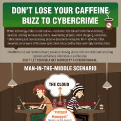How You Get Hacked At Starbucks  title=