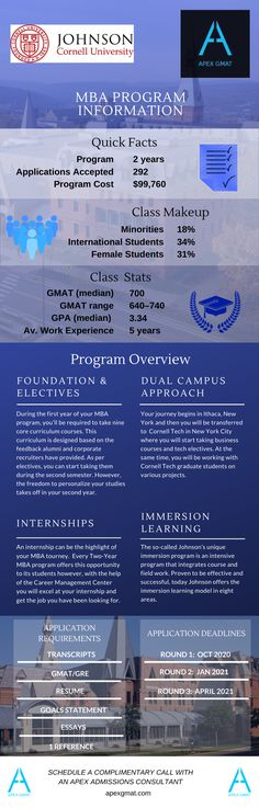 Find key information about the Johnson Cornell University MBA such as the class profile, program overview, application requirements and dates. Cornell University, Business School, Infographics, Dates, Profile, How To Apply, Student, Key, User Profile