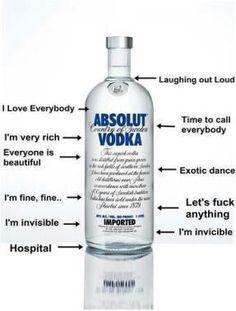 Vodka humor. Please drink responsibly! :)