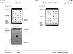 Apple has inadvertantly leaked the new iPad Air 2 and iPad Mini 3 in their iOS user guide on iBooks. Ipad Mini 3, Ipad Air 2, Ipad User Guide, Apple Leak, Ios 8, Best Laptops, Mobile Learning, Google Nexus, Educational Technology