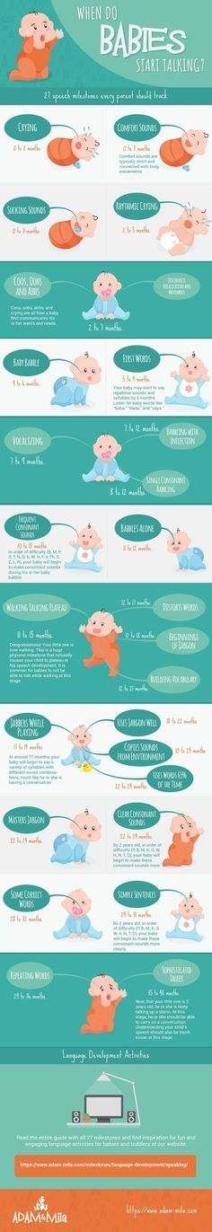 WHEN DO BABIES START TALKING: List of the 27 baby talking milestones with timeline from 0 to 3 years old. Read the article to learn about kids language development, get tips and ideas for fun and educational speech development activities.