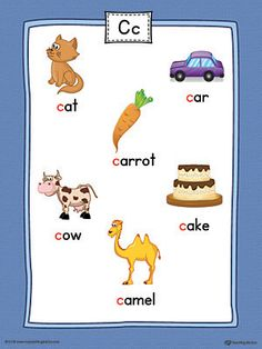 Letter C Word List with Illustrations Printable Poster (Color) Worksheet.Use the Letter C Word List with Illustrations Printable Poster to play letter sound activities or display on a classroom wall. Phonics Flashcards, Flashcards For Kids, Alphabet Phonics, Teaching The Alphabet, Phonics Worksheets, Alphabet For Kids, Alphabet Words, Alphabet Pictures, English Alphabets With Pictures