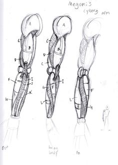 Cyborg Arm Study 2 by EskimoMittens on deviantART (Pinned 10/10/2014)  Study for Cybernetic limbs.