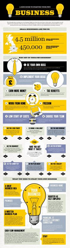 A mini guide to starting your own business #infographic