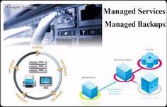 Managed Services, Managed Backups