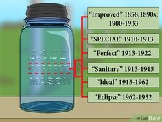 How to Date Old Ball Mason Jars. Ball mason jars are a type of home canning jar made by the Ball Corporation. The company started making mason jars back in and many people today still use these for canning, or collect the jars as a. Vintage Mason Jars, Blue Mason Jars, Bottles And Jars, Plastic Bottles, Glass Bottles, Mason Jar Projects, Mason Jar Crafts, Mason Jar Diy, Diy Projects