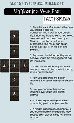 Tarot Tips http://arcanemysteries.tumblr.com/  Unmasking Your Past Tarot Spread.