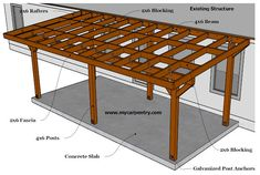 Stunning pergola ideas for your aluminium patios coolskin trueline framing decks with steel joists build a wood and metal patio fence Building A Patio Cover Plans For An AlmostFraming Design … Pergola Canopy, Pergola With Roof, Outdoor Pergola, Wooden Pergola, Backyard Pergola, Patio Roof, Black Pergola, Steel Pergola, Corner Pergola