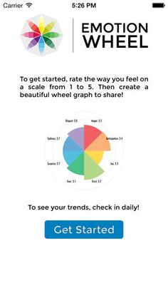 Emotion Wheel by Six Seconds < track your feelings