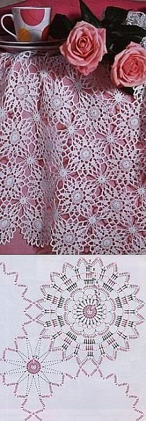 Ideas for crochet table runner diagram tablecloths Crochet Circles, Crochet Doily Patterns, Crochet Blocks, Crochet Diagram, Crochet Chart, Crochet Squares, Thread Crochet, Crochet Stitches, Crochet Tablecloth Pattern