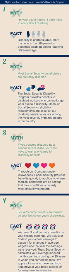 Donu0027t wait You should apply for disability benefits as soon as - disability application form