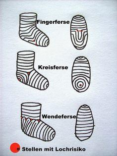 Nadelbinden : Lernprojekt IV - Socken