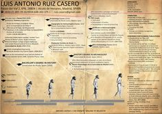 Diseño gráfico. Curriculum Vitae orientado a la arqueología.