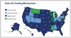 How are ELL programs funded across states