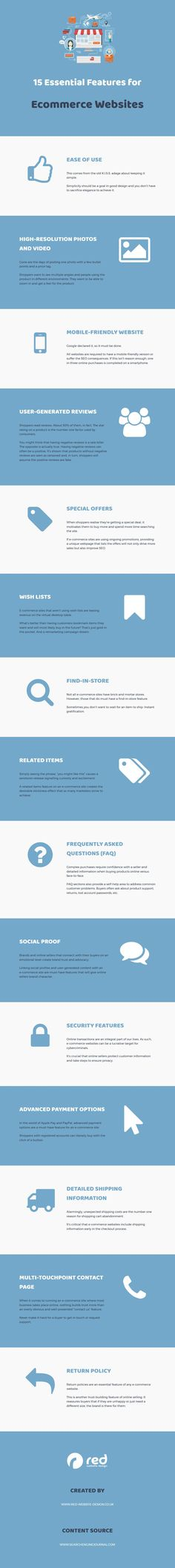 15 Essential Features for eCommerce Websites [Infographic]   Social Media Today