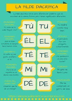 Mi clase de espanol es muy divertida y ocupado. En clase yo leo y escribo en espanol. Yo tengo la clase de espanol a las uno menos cinco de la tarde los martes y los jueves.