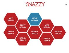 "Check out new work on my @Behance portfolio: ""Snazzy Designer Portfolio Website Concept"" http://on.be.net/1E5qVSC"