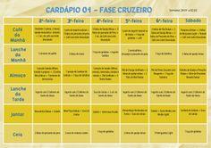 A partir da segunda Fase - Cruzeiro  cardápio DUKAN