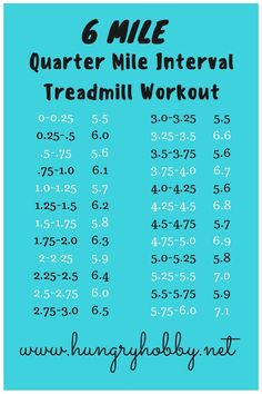 6 mile treadmill wokrout