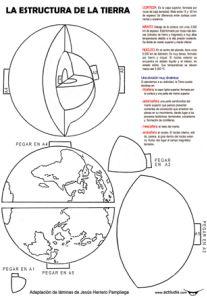 estructura terrestre_bn-p