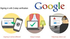 How To Activate 2-Step Verification for Gmail Login - https://davescomputertips.com/how-to-activate-2-step-verification-for-gmail-login/