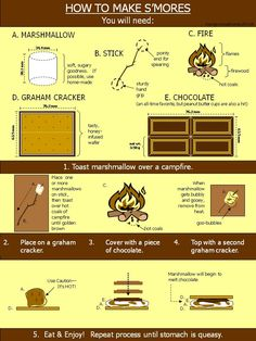 smores instructions - Alicia I might make a chalkboard/pennant sign for the buffet with this on it (redesigned of course)