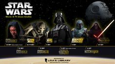 Star Wars - Movies and TV Shows Timeline - Infographic