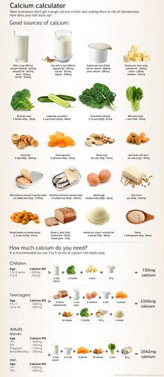 NonDairy Calcium  Vit D Rich Foods HttpVisualLyNonDairy