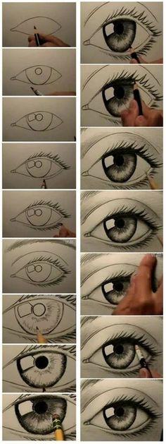 Cómo dibujar: Ojo