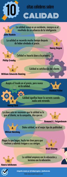 10 citas célebres sobre Calidad #infografia #infographic #citas #quotes | TICs y Formación