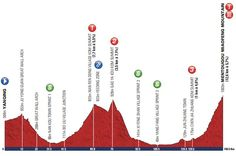 Tour of Beijing 2013 Stage 4 preview (176km) Mountain finish