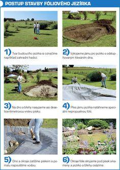 Stavíme zahradní jezírko | Chatař & Chalupář