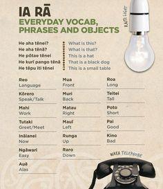 Filipino Words, Maori Words, School Organisation, Maori Designs, Maori Art, Kiwi, Hawaii, Preschool, Motivational