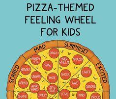 Free Printable Emotion Wheel For Kids | PDF Feelings Wheel Download - LindsayBraman.com Feelings Wheel, Feelings And Emotions, Emotional Regulation, Journal Template, Coping Skills, School Psychology, Free Printables, Kids, Children