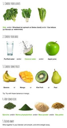 How to make the perfect Green Juice/Smoothie :     Table Tonic Yes.