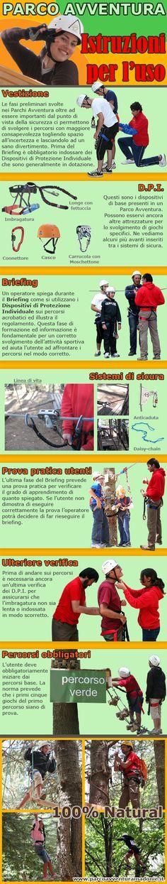 Instructographics sulle fasi iniziali delle attività di un Parco Avventura.