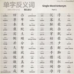 Chinese Swear Words - Learn Chinese | Education-Chinese ...