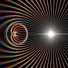 Somethin to the shape. Bendy. And then encapsulated. Beautiful image of light paths near a black hole.