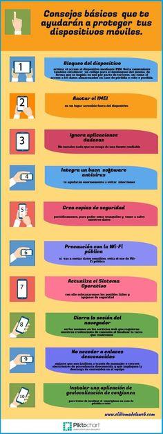 10 consejos para proteger tus dispositivos móviles | TIC & Educación | Scoop.it