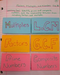 Runde's Room: Math Journal Sundays - Factors and Multiples notebook entry Math Strategies, Math Resources, Math Activities, Math Games, Interactive Math Journals, Math Notebooks, Factors And Multiples, Fifth Grade Math, Sixth Grade