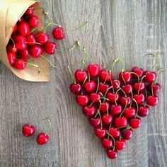 Fresh Cherries - Share them with Love